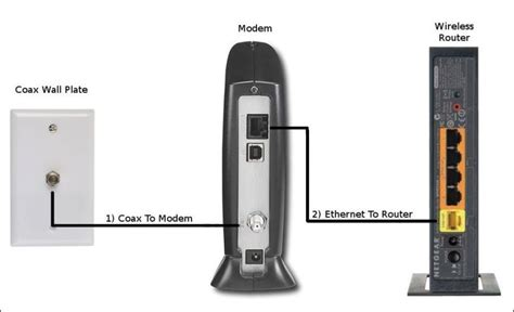 router hookup diagram home cable tv wiring diagram get free image about wiring