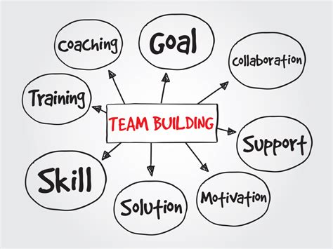 team building team builders team building companies team bonding activities management in chennai cochin kerala