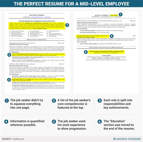 Mid Level Resume by Here Is An Excellent R 233 Sum 233 For A Mid Level Employee