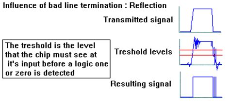 termination resistor i2c termination resistor for i2c 28 images 消费电子类ic 闪灯ic 语音音效ic 录音ic 调光ic 钟表ic 遥控车ic 温度计ic 计步计数ic