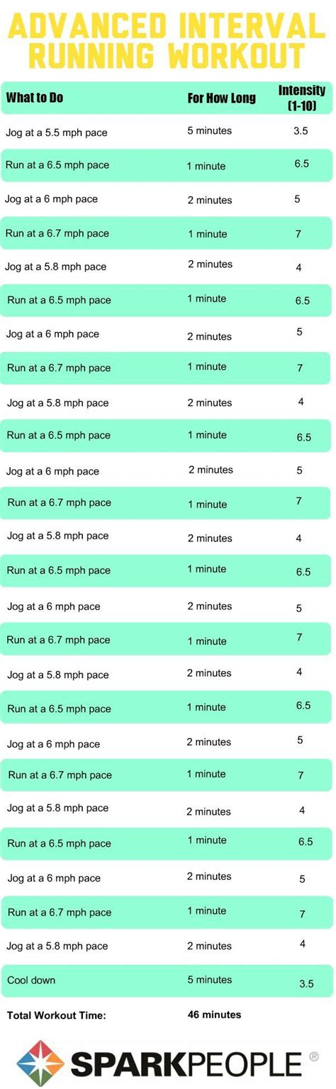 light the walk schedule running workouts with interval treadmill