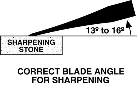 best way to sharpen a serrated knife 10 best ideas about sharpen serrated knife on knife sharpening knife and