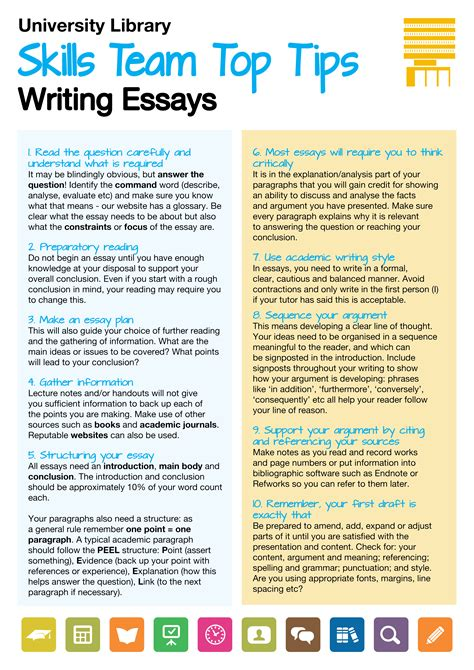 Top Descriptive Essay Writing Websites Gb by Writing Essays Of Leicester