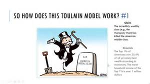 the toulmin model explained youtube
