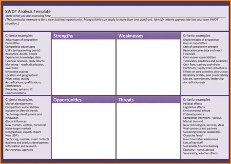 swot analysis word template swot analysis template word swot analysis template word