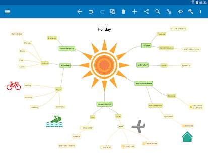 simplemind pro intuitive mind mapping android apps on