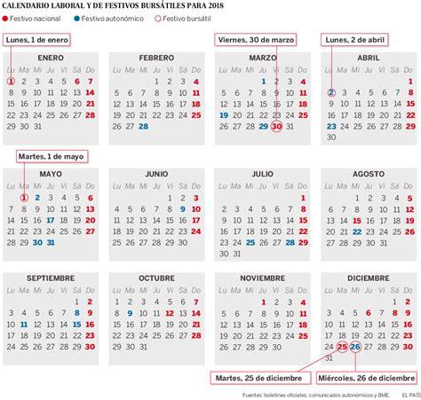 fechas especiales de ecuador fiestas del ao de ecuador calendario burs 225 til 2018 los inversores descansan poco