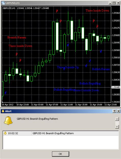 pattern recognition software open source free forex pattern recognition indicator with alerts
