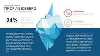 tip of an iceberg powerpoint keynote template slidebazaar