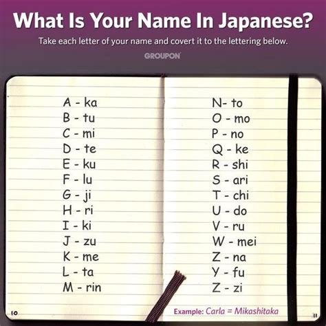 Anime Name Generator by 15 Best Images About Made Up Names On