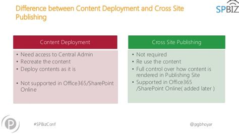 can you create a custom 404 page in sharepoint online without