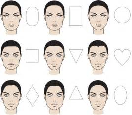 shapes and hairstyles finding the right hairstyle to fit your face