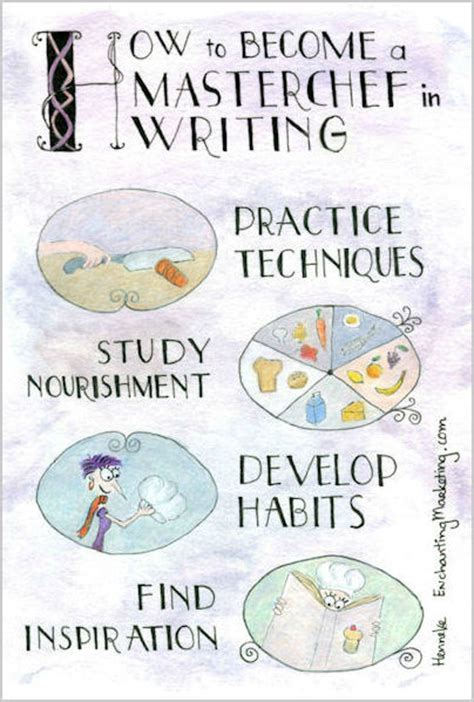 How To Improve Essay Writing Skills by 27 Ways To Improve Your Writing Skills And Escape Content Mediocrity Enchanting Marketing