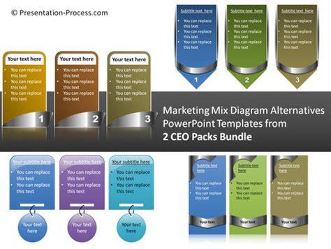 Smartart Marketing Mix Tutorial Creative Marketing Ppt