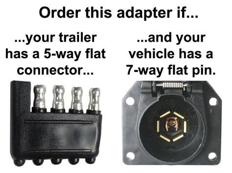 flat pin    flat connector adapter center