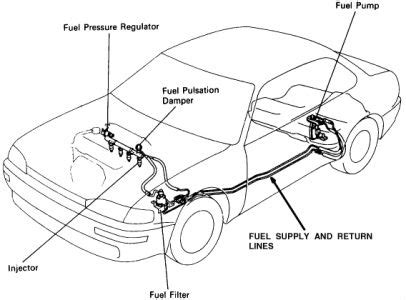 2010 camry fuel filter location.html | autos post
