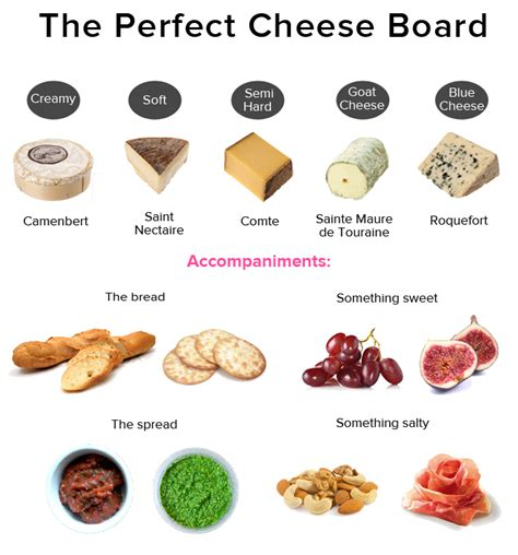 6 Tips To Choose Best Cheese cheese board ideas how to choose cheeses kaas
