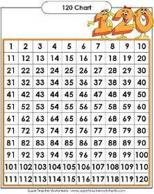 image gallery number charts printable