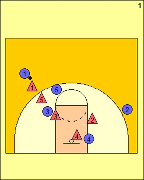 tutorial   create animated basketball plays nba