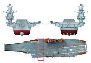 la chine envisage la construction de cinq portes avions