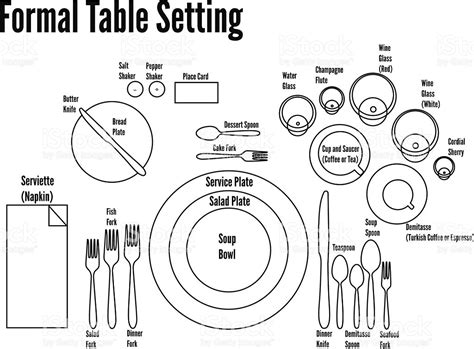 table setting diagrams diagram of a formal table setting vector stock vector