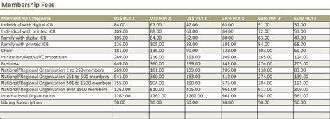 Chappaquiddick Club Membership Cost Membership Fees Ifcm