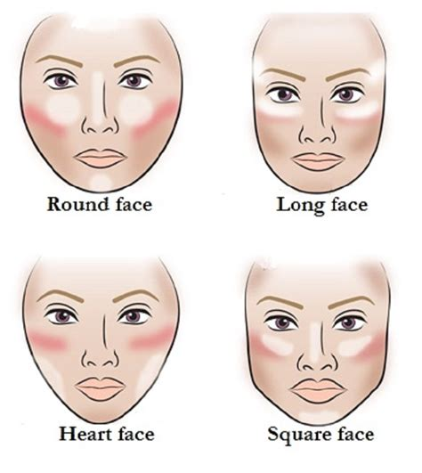 Makeup Contour learn how to contour and highlight angie s corner