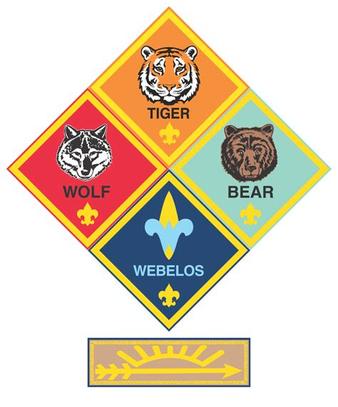 arrow of light badge about cub scout pack 275