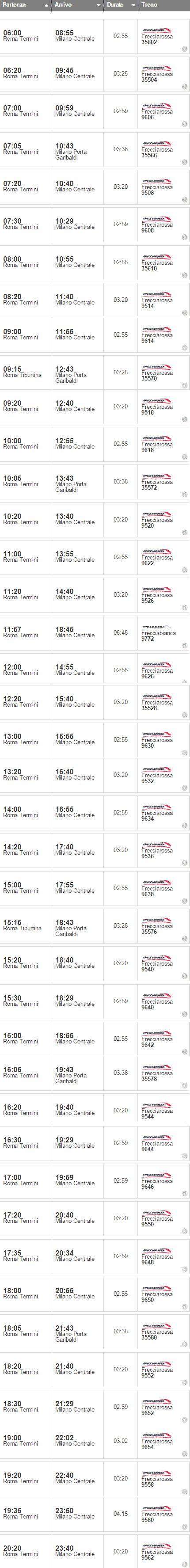 orari italo porta garibaldi treni da a roma orari e prezzi con trenitalia e italo