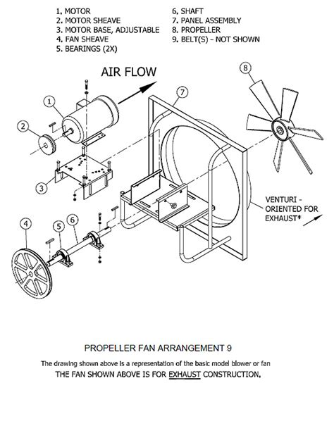 city fan and blower parts fan and blower parts request