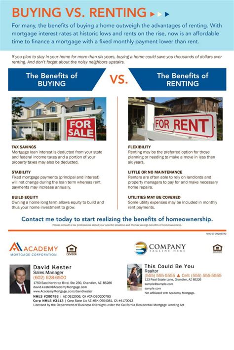 Buying A New House And Renting The One 28 Images The Cost Of Renting Vs Buying The