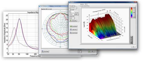 audio test electro acoustic test options audio precision