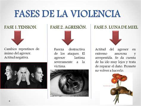 imagenes sobre la violencia familiar violencia intrafamiliar ap orienta educa1
