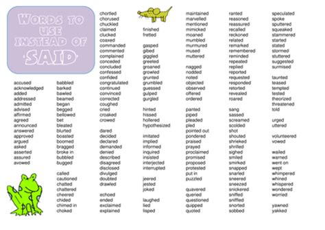 other words for other words for said list poster by ajvhind uk teaching resources tes