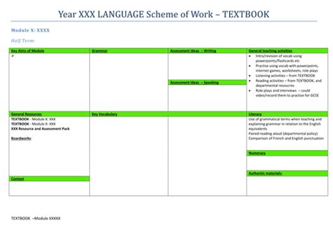 Schemes Of Work Template by Scheme Of Work Template Colour Coded By Kitty87