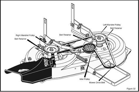murray lawn mower deck parts diagram 42 inch murray lawn mower drive belt diagram 42 free
