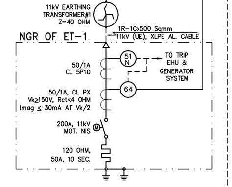 how neutral earthing resistor works safety and reliably transformer neutral grounding resistor buy safety and reliably transformer