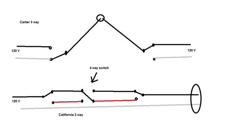 california three way switch diagram wiring diagram with