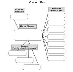mind map templates free mind map template 10 free mind map mind map