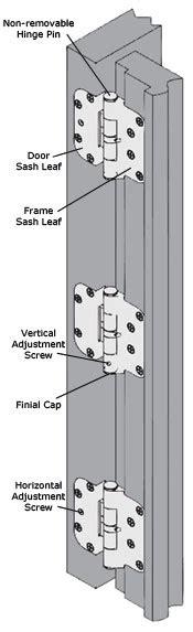 Patio Door Hinge Adjustment Owner S Manual Swing Patio Doors Lincoln Windows Patio Doors