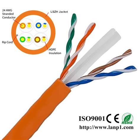 Dijamin Conector Rj45 Cat6 Belden Original cat 6 24 awg cable wiring diagram wiring diagram