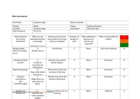food safety risk assessment template