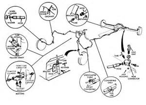 Brake Line Diagram 66 Mustang All About Ford Brake Systems Mustang Monthly Magazine