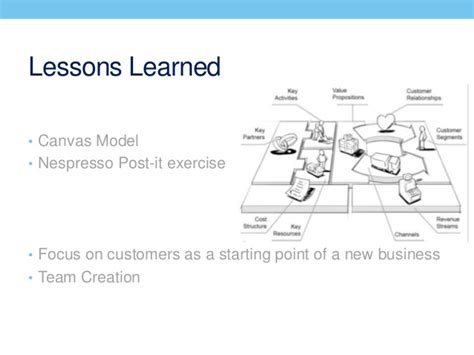 Lessons Learned About Businesses lessons learned business ideas 3