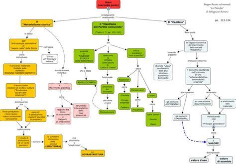 mappa concettuale sull illuminismo mappa concettuale circa il quot manifesto partito