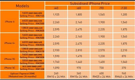 u mobile iphone 6 from rm98 month no contract plans