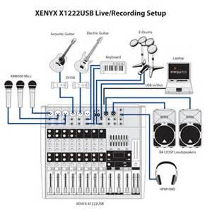 behringer xenyx x1222 usb sound 7