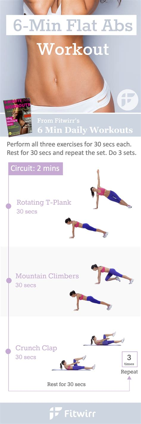 get a flat belly the best 6 minute ab workout at home