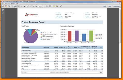 microsoft project status report   Radiocaffefm.com