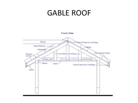 Gable Roof Drawing Roofs And Truss